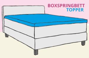 Boxspringbett Aufbau - Topper