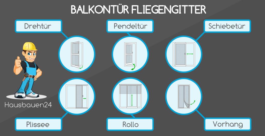 Balkontür Fliegengitter
