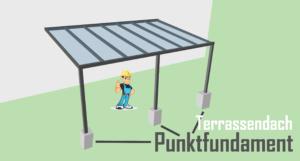 Terrassendach Punktfundament