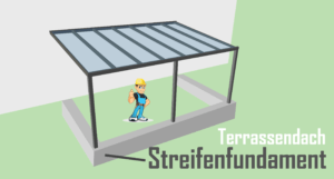 Terrassendach Streifenfundament