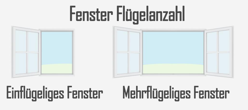 Fenster Flügelanzahl